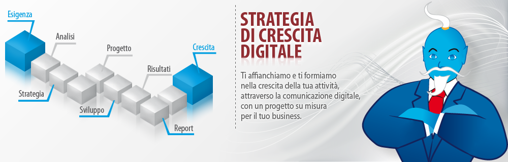 Strategia digitale